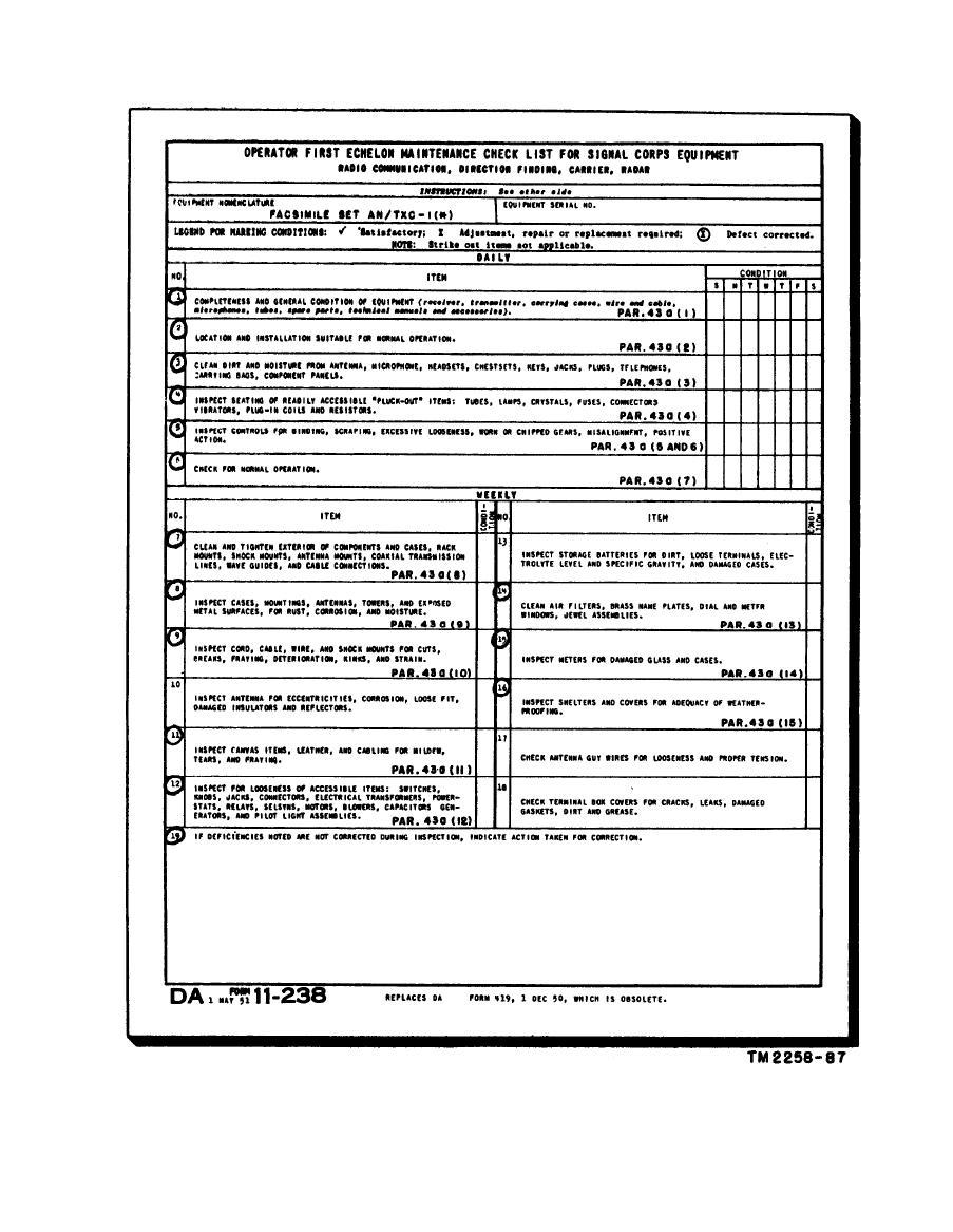 maintenance forms