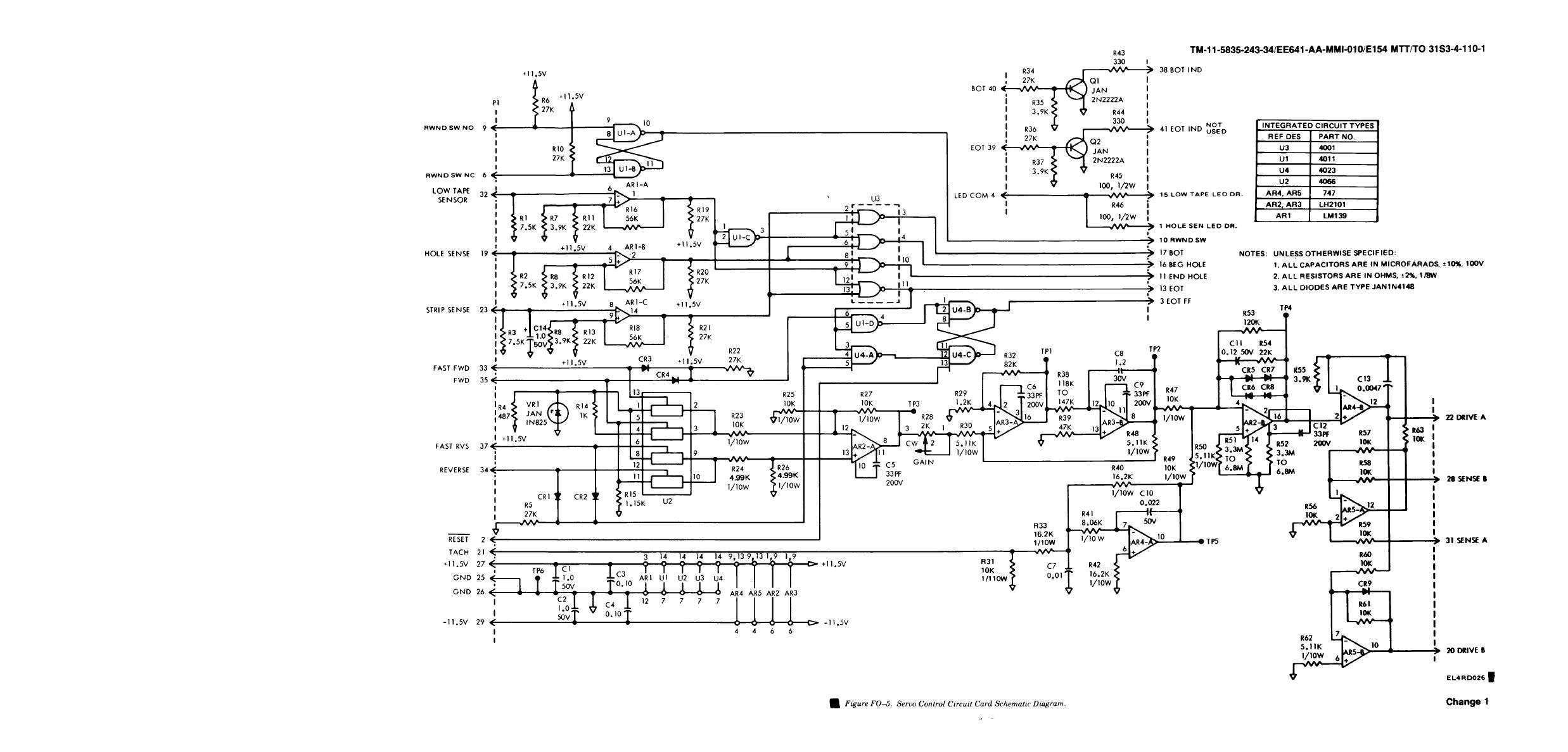 Playstation 4 Block Diagram Wiring Library Sega Genesis Servo Control Circuit Card Schematic