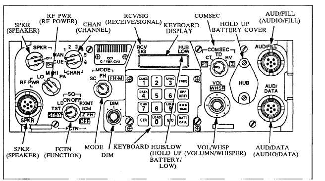 Sincgars Radio Configurations Diagrams