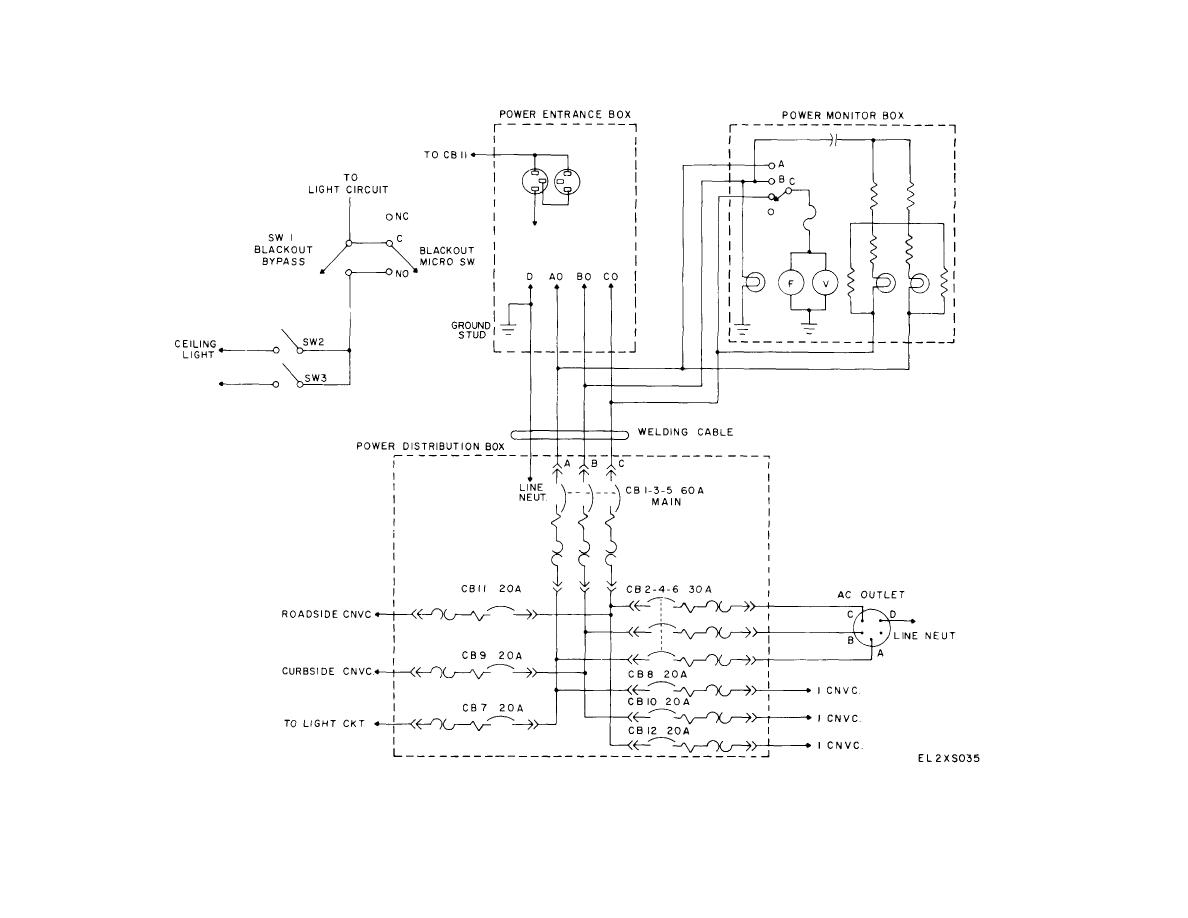 figure 6 5 date support facility mobile v 460 myk 8 v power distribution schematic wiring