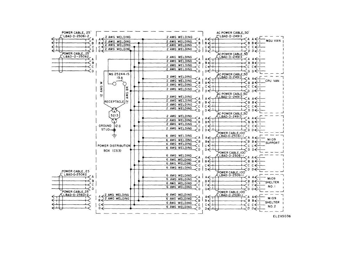 TM 11 7440 278 140053im figure 6 6 power distribution box, ant myk 8(v)1, schematic db box wiring diagram at mifinder.co