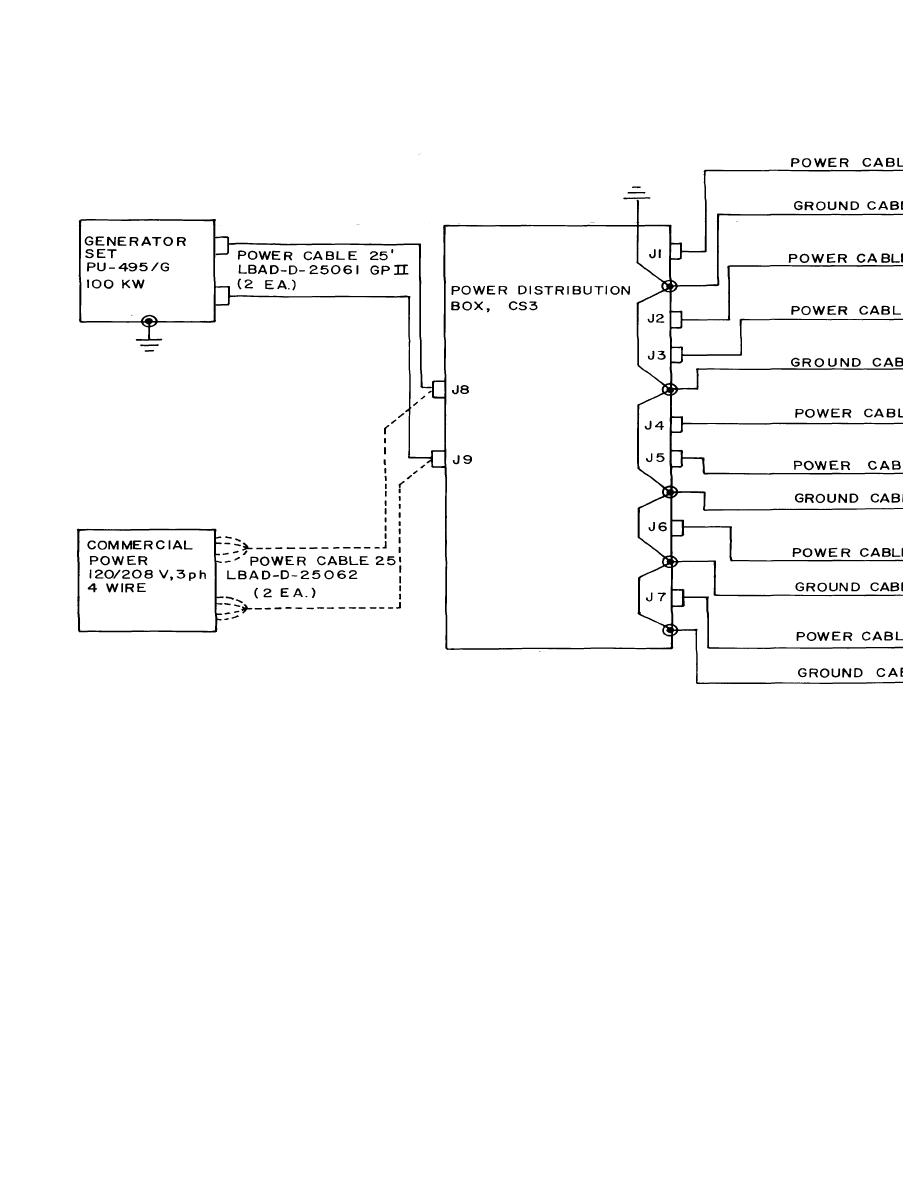 Time Warner Cable Wiring Diagram from computerequipment.tpub.com