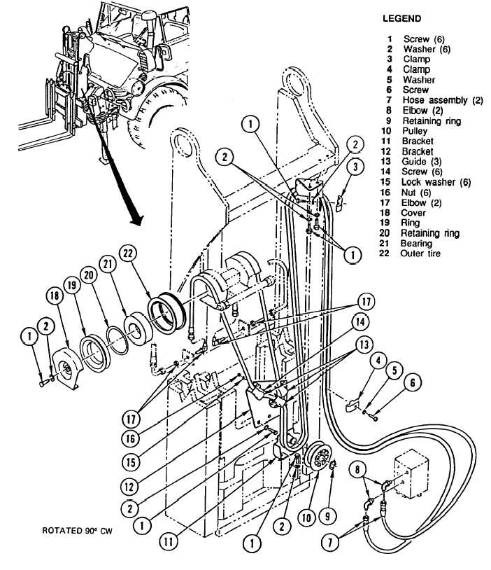 forklift pulley hydraulic lines and flttings replacement