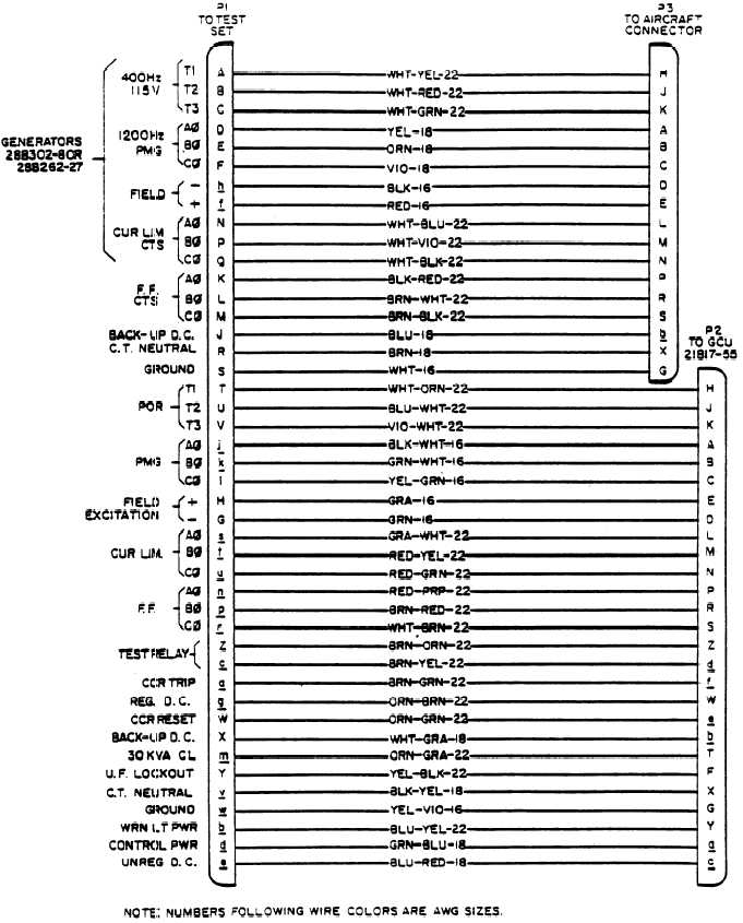 figure 4 7 adapter cable schematic wiring diagram adapter cable schematic wiring diagram 4 21